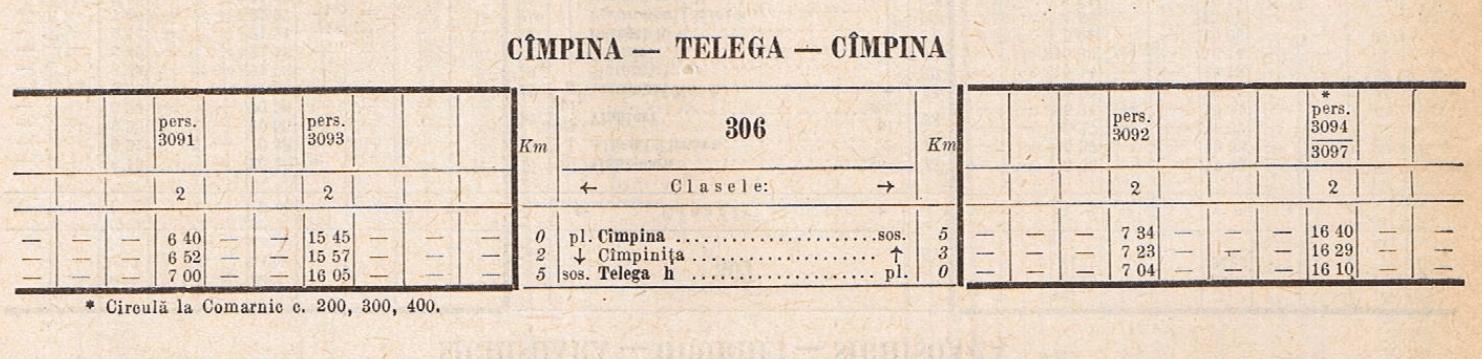 Linia CFR 306 Câmpina-Câmpinița